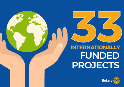 33 Internationally Funded Projects